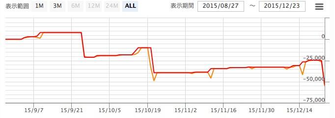 Screen Shot 2015-12-23 at 23.13.11