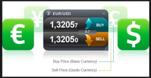 FX取引の手数料「スプレッド」について