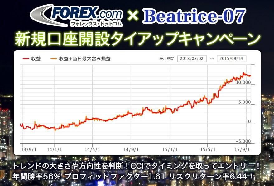 FOREX.com(フォレックス)✖️Beatrice−07 キャンペーンでEAが無料