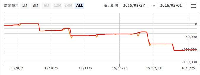 Screen Shot 2016-02-01 at 11.53.09
