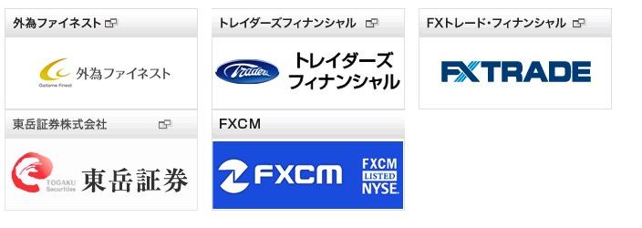 使えるねっとを採用しているFX証券会社