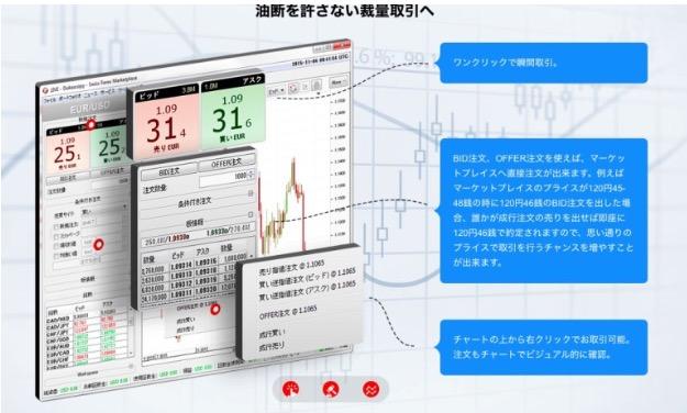 JForex、デューカスコピージャパン