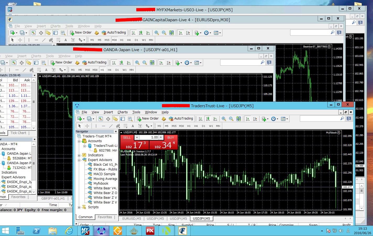 エイブルネットFX用VPSのデスクトップ画面