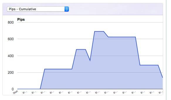 beatrice-078月の運用成績