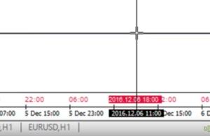 MT4に日本時間を表示させる方法〜FXmt日本時間・便利なインジケーター
