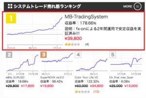 MB-TradingSystemの収益が急上昇!!5ヶ月で約50%収益のシストレEA