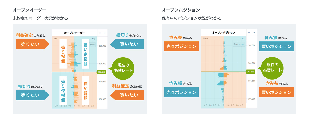 oanda インジケーター 無料 ダウンロード